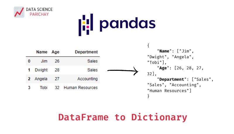pandas dataframe to a python dictionary conversion