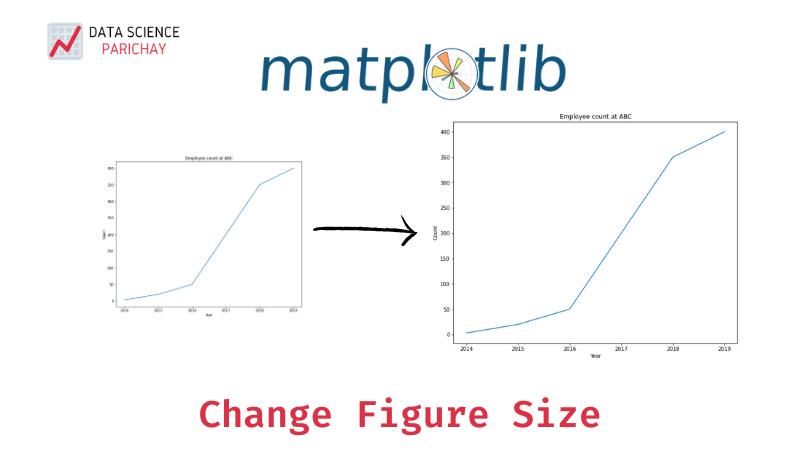 smaller plot followed by a larger plot in matplotlib