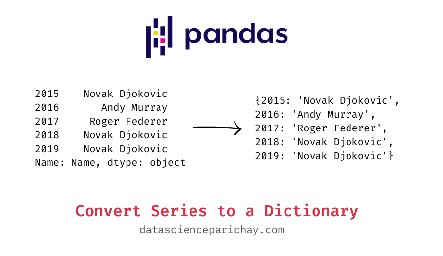 pandas series to python dictionary transition