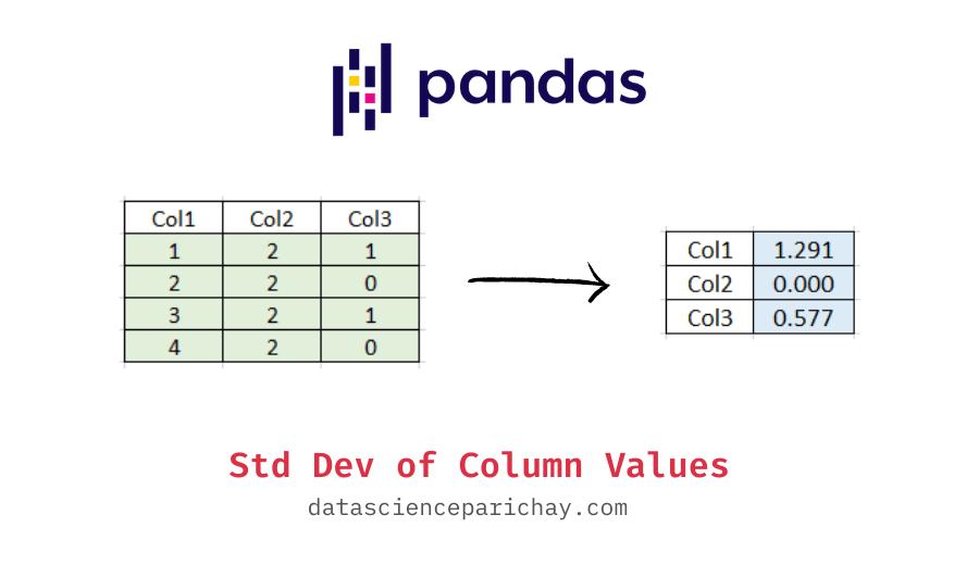 Standard Deviation of pandas column values