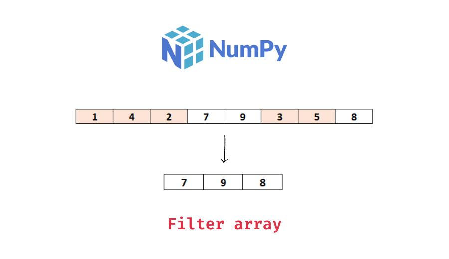 Filtering a numpy array - illustration