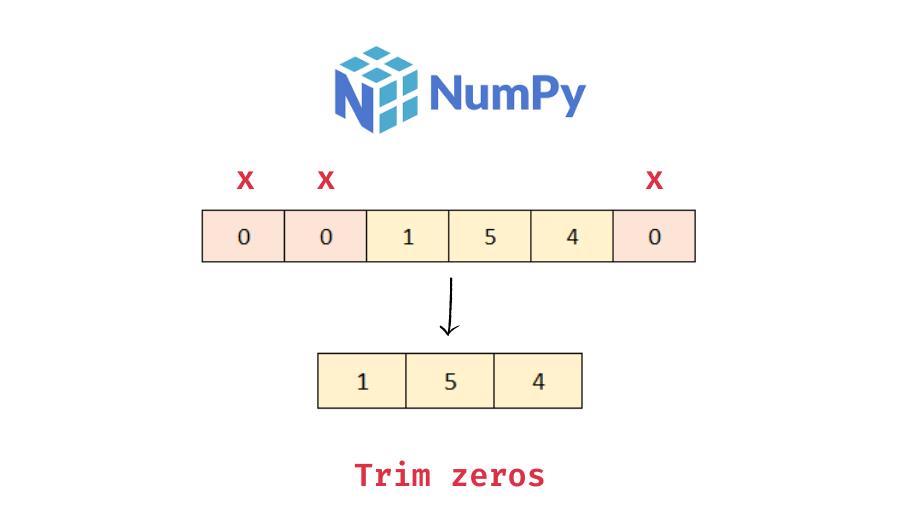 Trim zeros from a numpy array