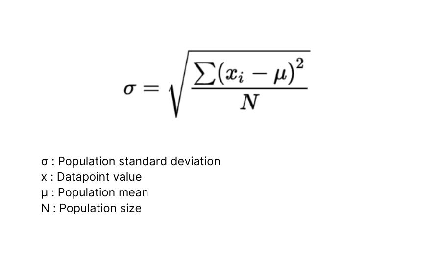 Popluation standard deviation formula