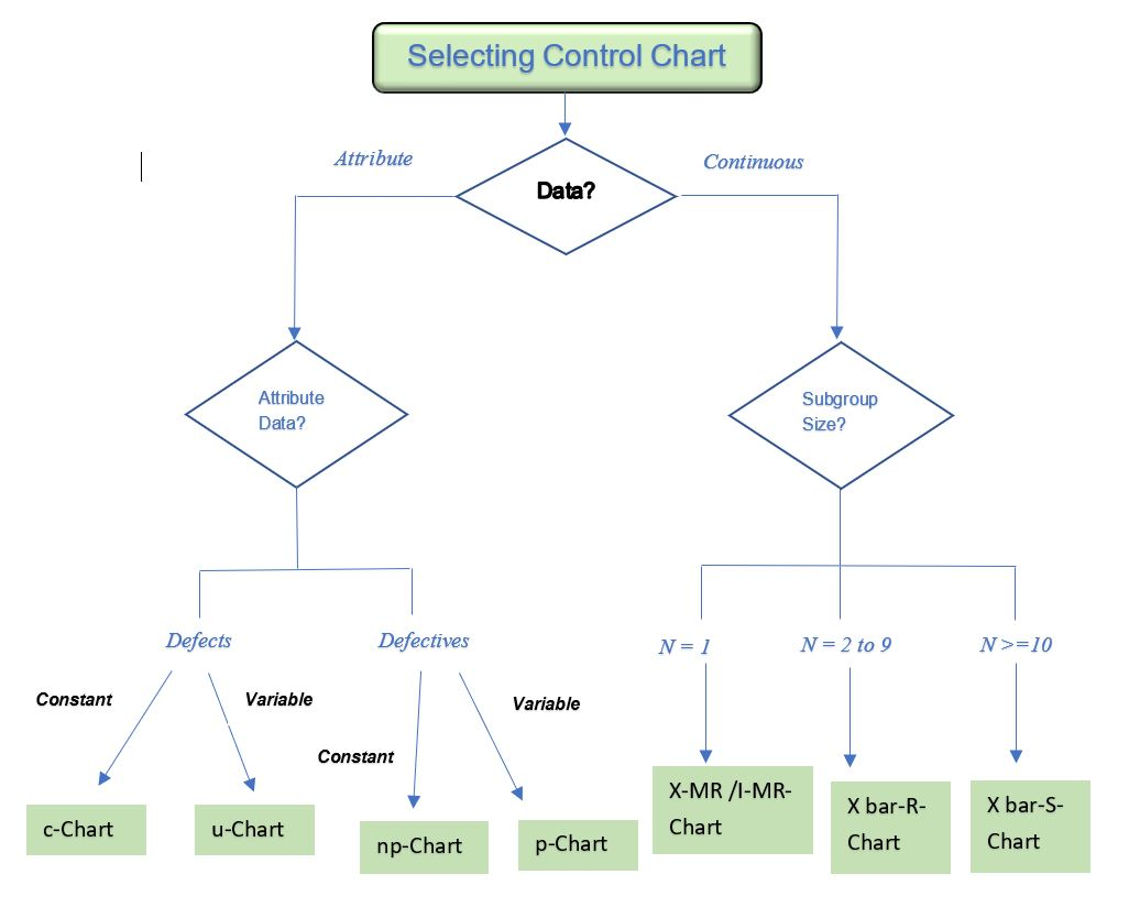 hight resolution of free dmaic diagram