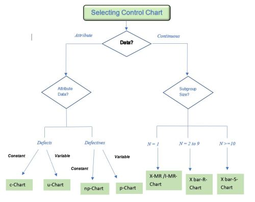 small resolution of free dmaic diagram