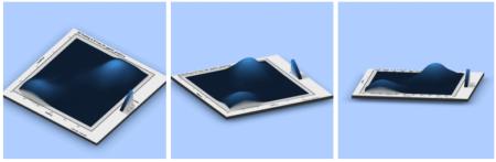 3D Plots from 2D Ggplot