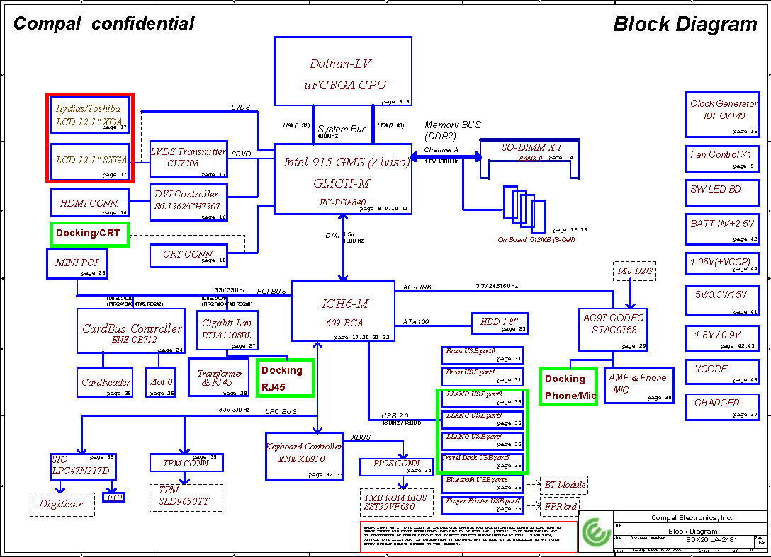 computer ports diagram channel master rotor wiring dell motherboard schematics usb schematic
