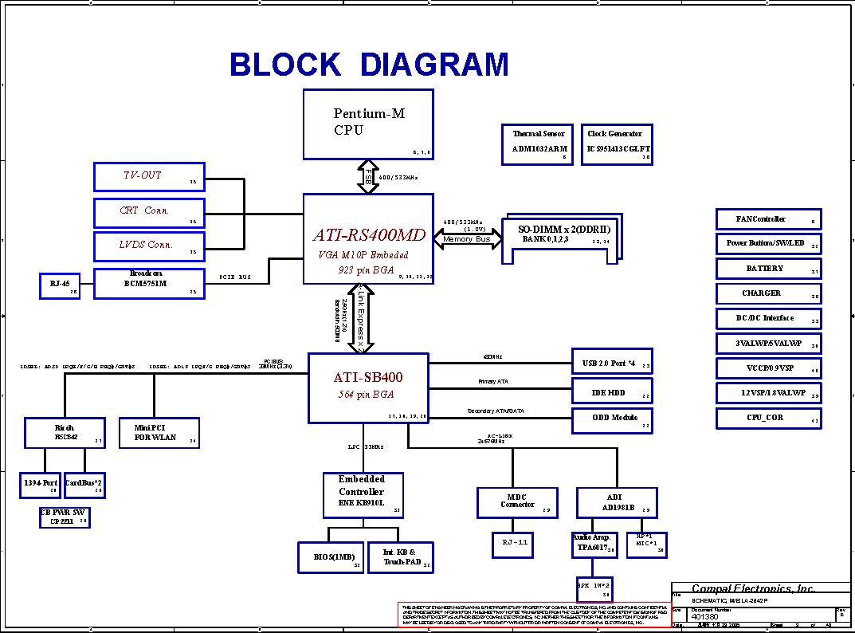 medium resolution of a block diagram of a computer system