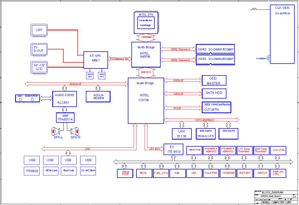 medium resolution of intel laptop diagram wiring diagrams for intel laptop diagram
