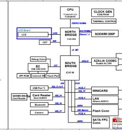 asus eee pc p901 block diagram wiring diagram for youblock diagram 3g 16 [ 1711 x 1209 Pixel ]