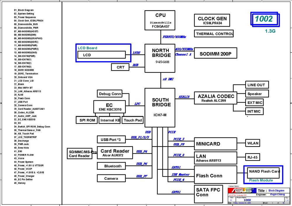 medium resolution of asus eee pc p901 block diagram wiring diagram for youblock diagram 3g 16