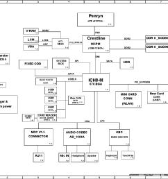 hp compaq 510 511 610 schematics block diagram [ 1542 x 1092 Pixel ]