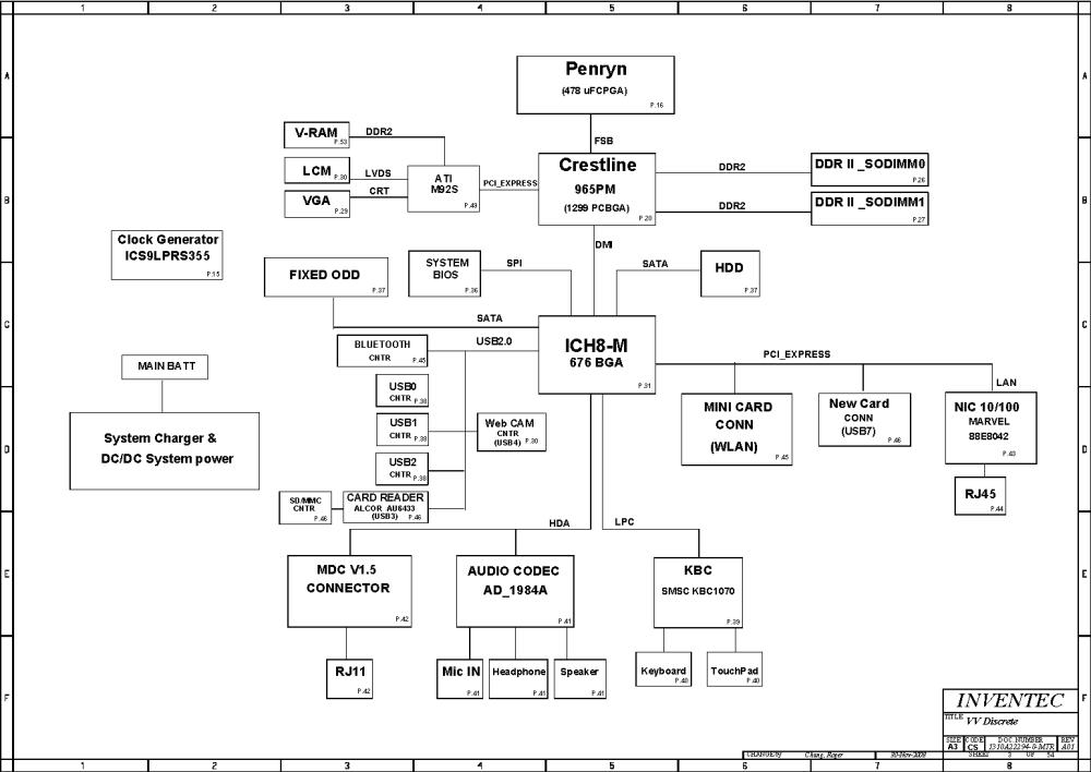 medium resolution of hp compaq 510 511 610 schematics block diagram