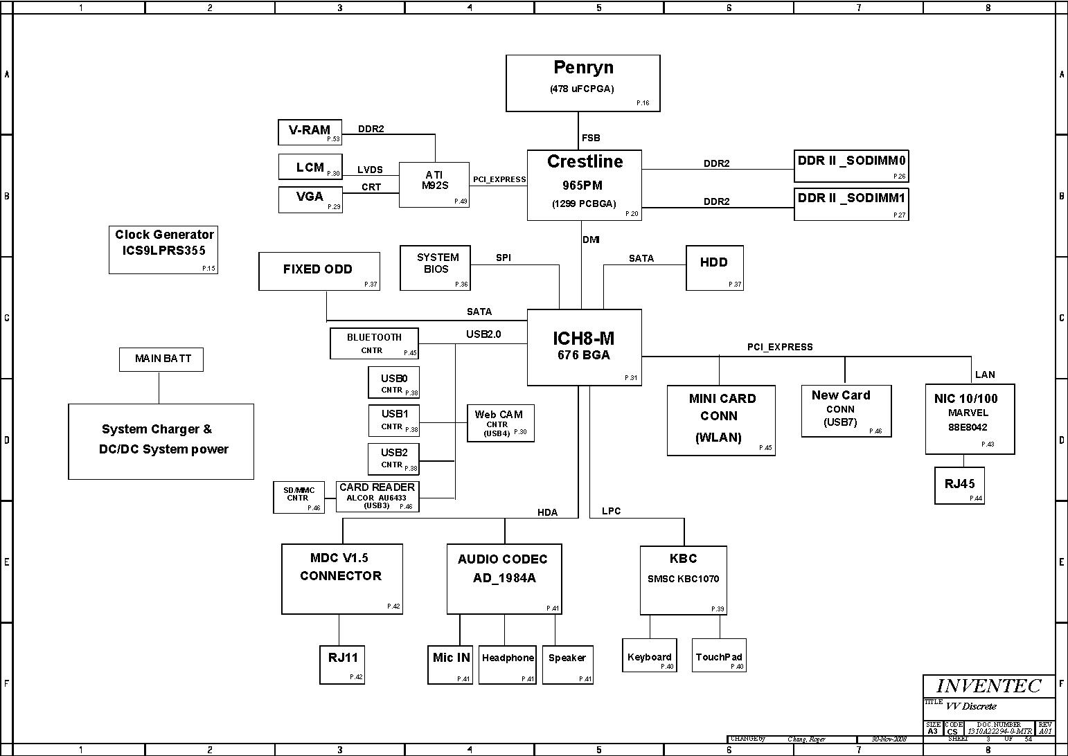 hight resolution of hp compaq 510 511 610 schematics block diagram