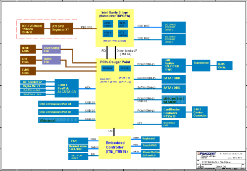 small resolution of laptop computer block diagram wiring diagram hub laptop block diagram pdf laptop block diagram