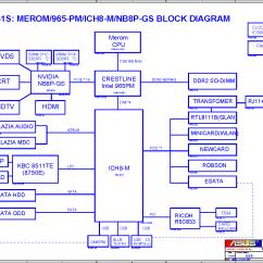 Intel Motherboard Circuit Diagram Pdf Throat Anatomy Merom Free Schematic