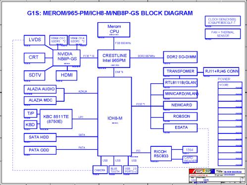 small resolution of asus g1s block diagram free schematic diagram manual laptop asus x555l diagram laptop asus