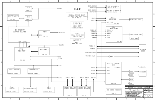 small resolution of ipad 2 circuit diagram
