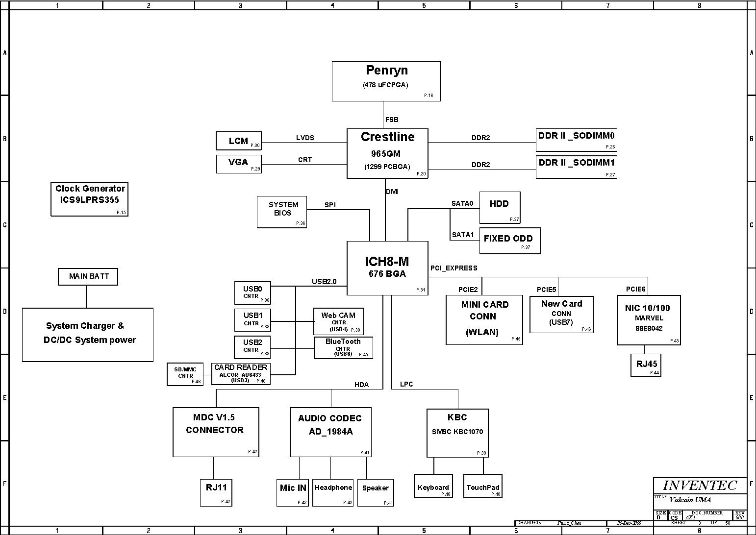 hight resolution of the motherboard schematic diagram for hp compaq 510 hp compaq 511 hp compaq 610 uma notebook laptop cpu penryn north bridge crestline 965gm