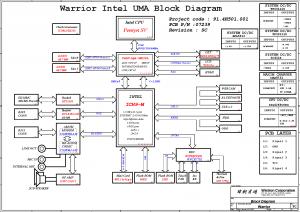 Nokia Motherboard Diagram IPhone 4 Motherboard Diagram