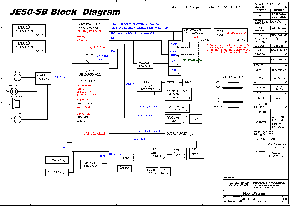 Block Diagram Of Laptop Motherboard