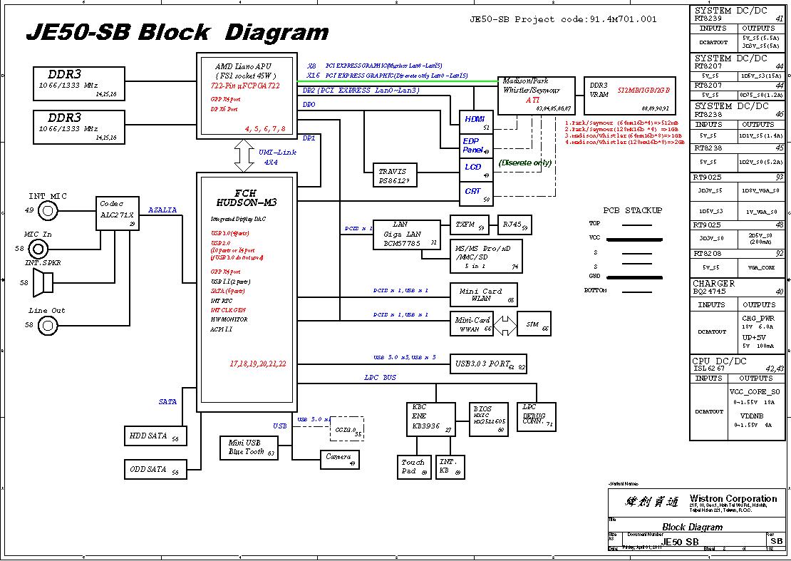 block diagram of laptop motherboard wiring key  the