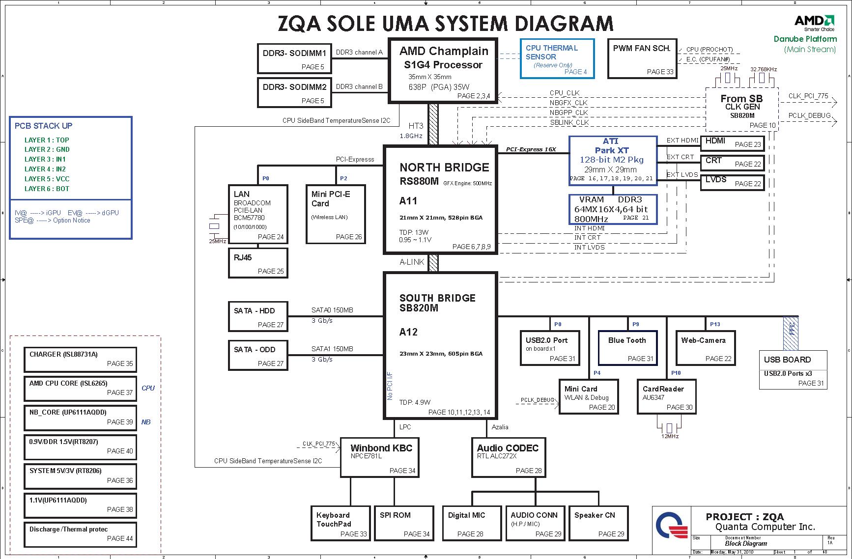 nokia e71 motherboard diagram