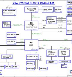 the motherboard schematic for acer extensa 5235 5635 mainboard cpu intel penryn 479 northbridge intel cantiga gm45 pm45 gl40 southbridge intel ich9 m [ 1755 x 1241 Pixel ]