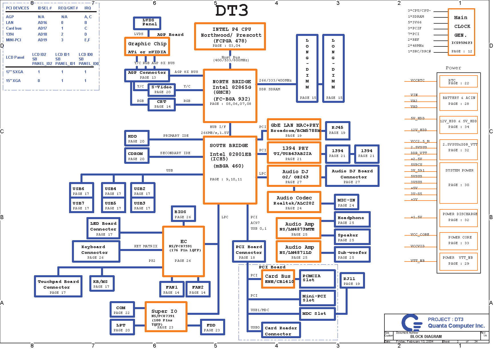 hight resolution of the motherboard schematicfor acer aspire 1710 laptop notebook cpu intel p4 cpu northwood prescott north bridge intel 82865g gmch south bridge intel