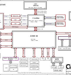 the motherboard schematic diagram for sony gd1a mainboard for sony pcg 5j5m sony pcg 5g2l sony vgn cr series vgn cr21s vgn cr13 vgn cr23 vgn cr37  [ 1732 x 1105 Pixel ]
