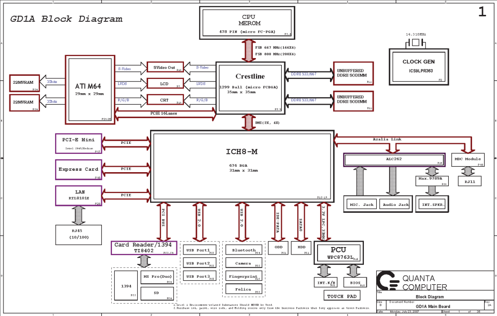 medium resolution of the motherboard schematic diagram for sony gd1a mainboard for sony pcg 5j5m sony pcg 5g2l sony vgn cr series vgn cr21s vgn cr13 vgn cr23 vgn cr37