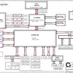 Usb Wiring Diagram Motherboard 2003 Honda Crv Door Lock  Block Containing Computer Buses