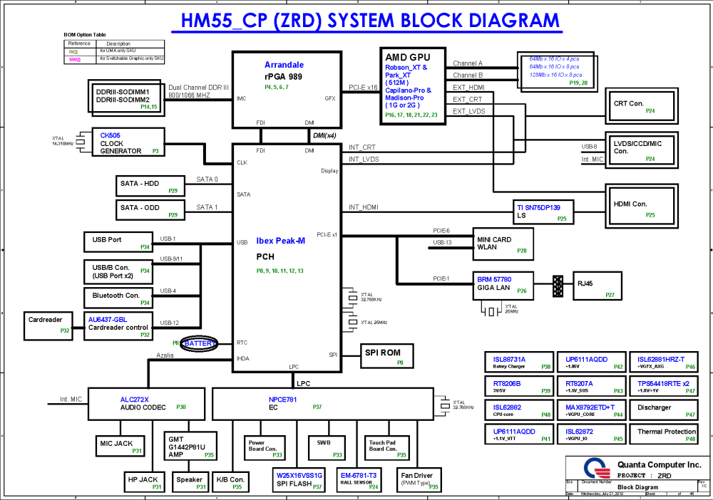 medium resolution of wrg 1641 gpu schematicthe schematic diagram for acer emachines e732 laptop notebook processor arrandale chipset