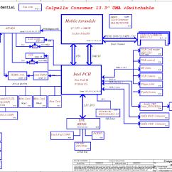 Block Diagram Of Laptop Motherboard 1986 Ez Go Golf Cart Wiring Generic  Repair By Schematics