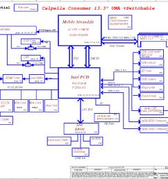 schematic laptop free schematic diagram page 18 schematic circuit diagram motherboard schematic diagram motherboard schematic diagram [ 1655 x 1223 Pixel ]