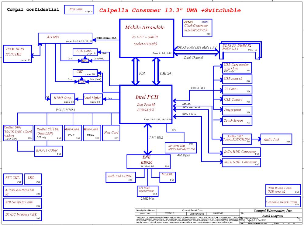 medium resolution of schematic laptop free schematic diagram page 18 schematic circuit diagram motherboard schematic diagram motherboard schematic diagram