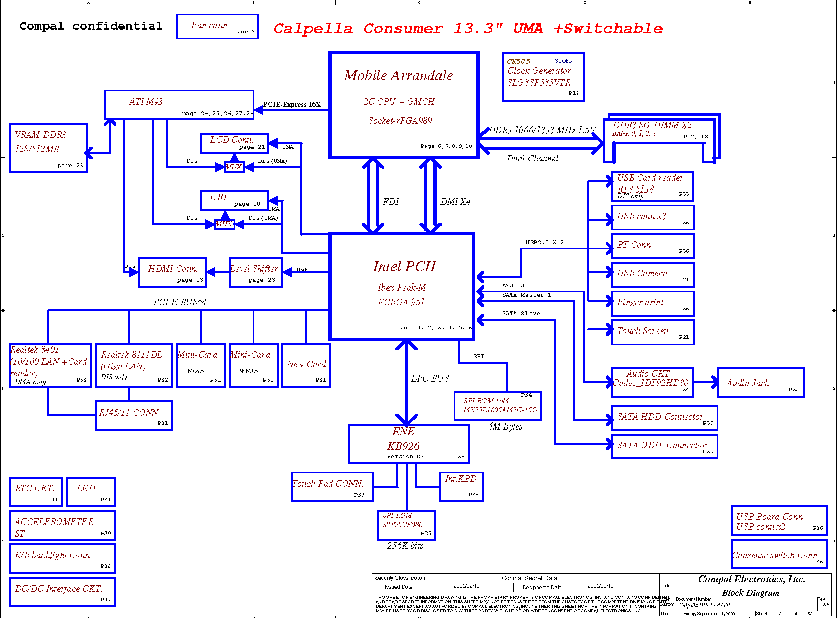 hight resolution of hp motherboard diagram simple wiring schema hp sff motherboard diagram hp motherboard diagram
