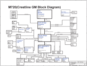 Sony Vaio VGNNR Series Schematics and Block Diagram