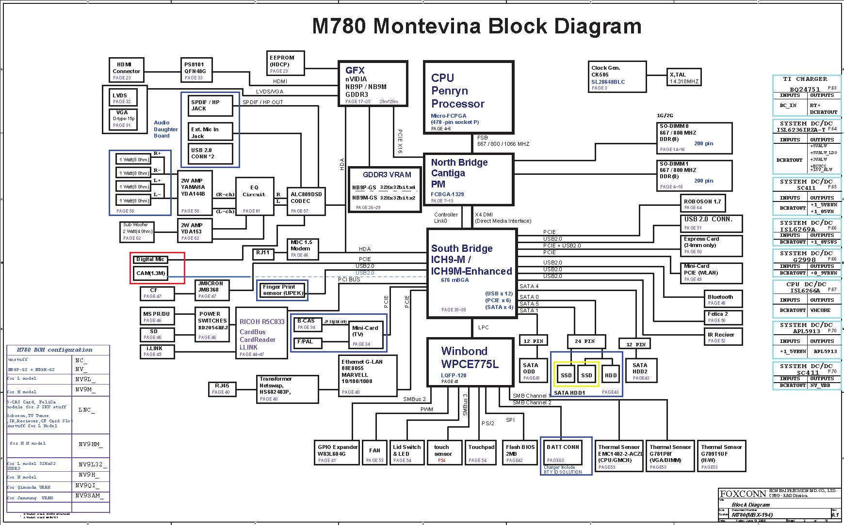 medium resolution of block diagram iphone 4 wiring diagram block diagram iphone 4
