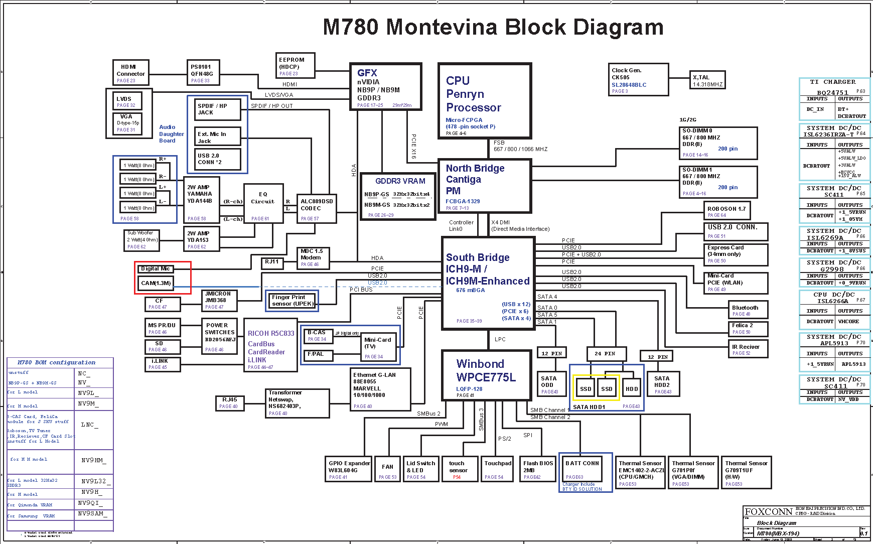 small resolution of block diagram iphone 4 wiring diagram block diagram iphone 4