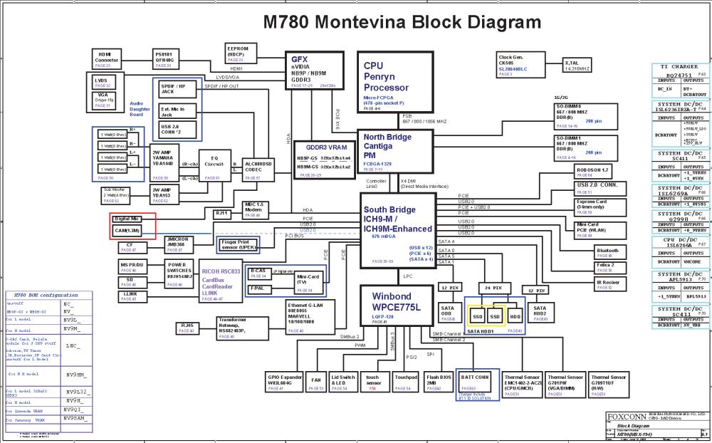 medium resolution of iphone 5 block diagram wiring diagramblock diagram iphone 5 wiring diagram data schemaapple iphone 6 block