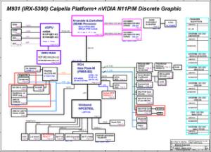 Sony Vaio VPCF Series, M931 MBX215 Schematics and Block Diagram | Free Schematic Diagram