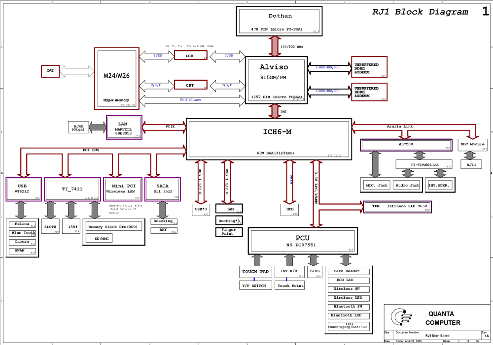 medium resolution of intel ich6 m free schematic diagram intel laptop diagram
