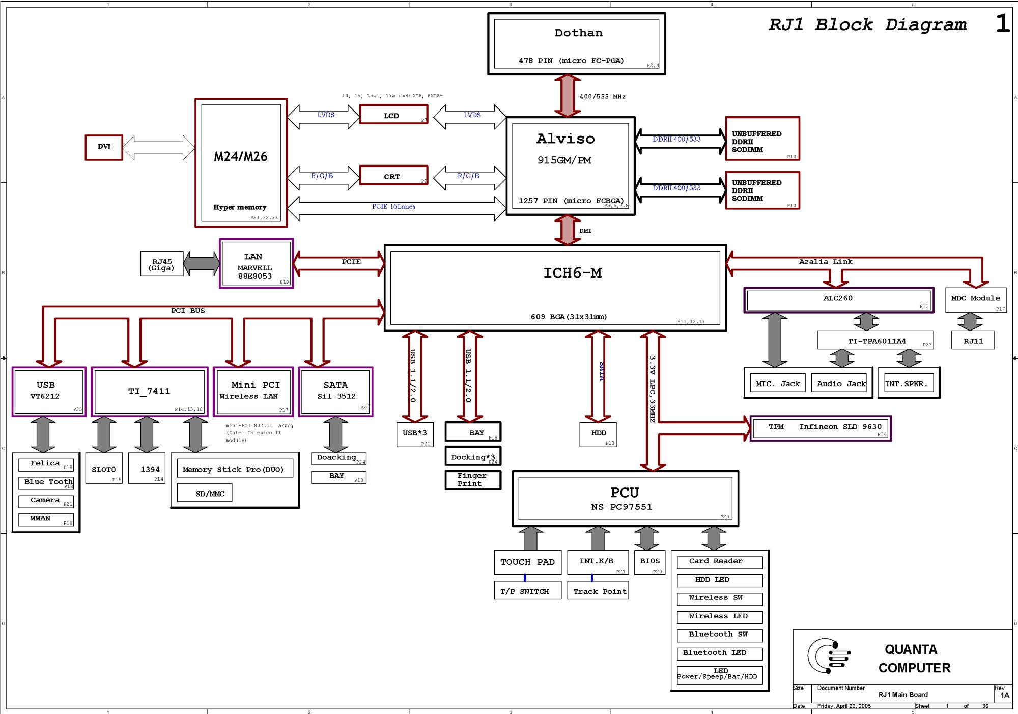 hight resolution of intel ich6 m free schematic diagram intel laptop diagram