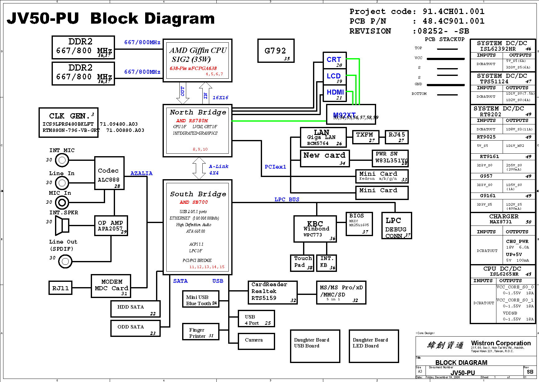 Acer Aspire 5536/5536G/5883 Schematics And Block Diagram