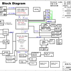 Usb Wiring Diagram Motherboard Mitsubishi Pajero Acer Aspire 5560g Service Manual Turbabiteagle