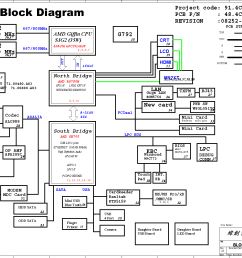 the motherboard  [ 1734 x 1228 Pixel ]