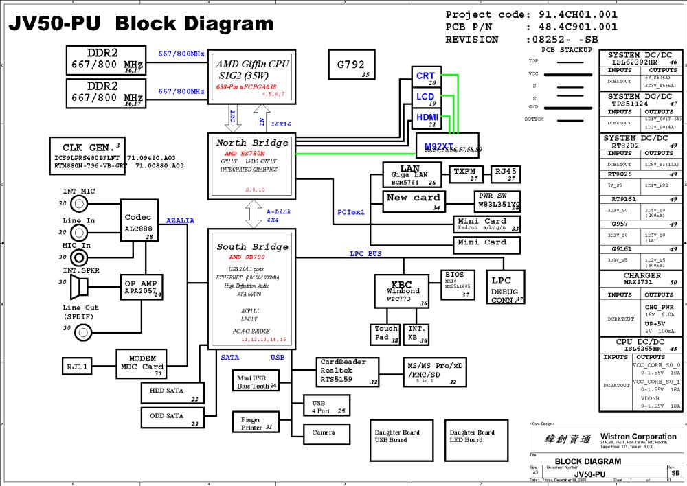medium resolution of the motherboard