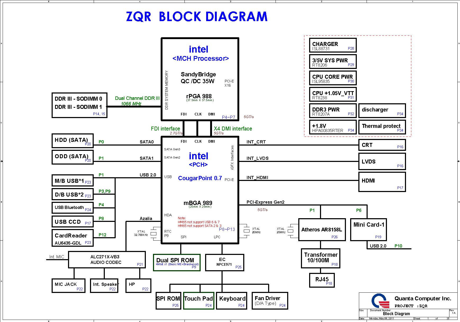 hight resolution of acer aspire 4349 schematics and block diagram free schematic diagram intel laptop diagram