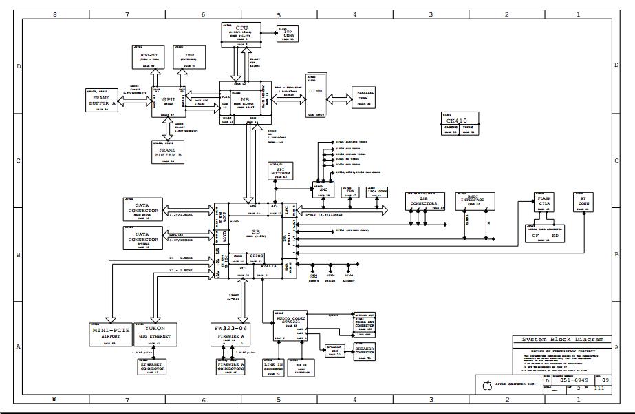 Schematic 9220